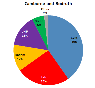 Camborne_Redruth