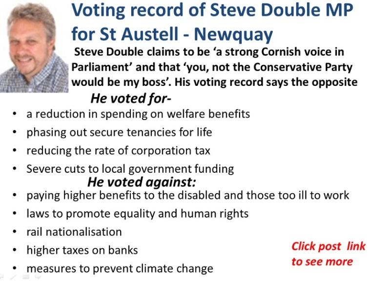 SDouble_voteRecord